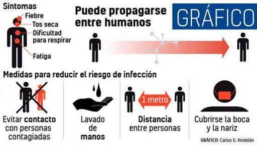 Präventionsmaßnahmen Quelle: Zeitung Granma